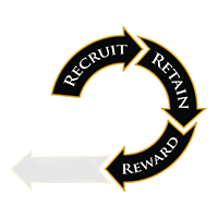 Recruit Retain Reward1