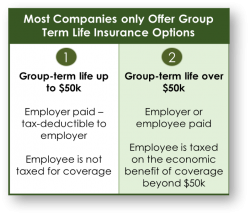 Building a group life plan for your company